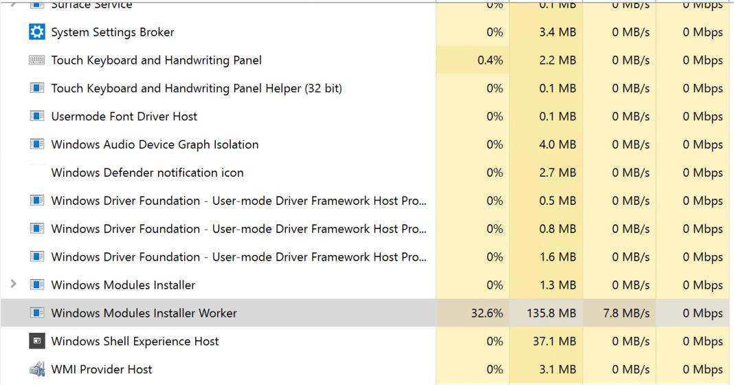windows modules installer worker : come risolvere consumo CPU