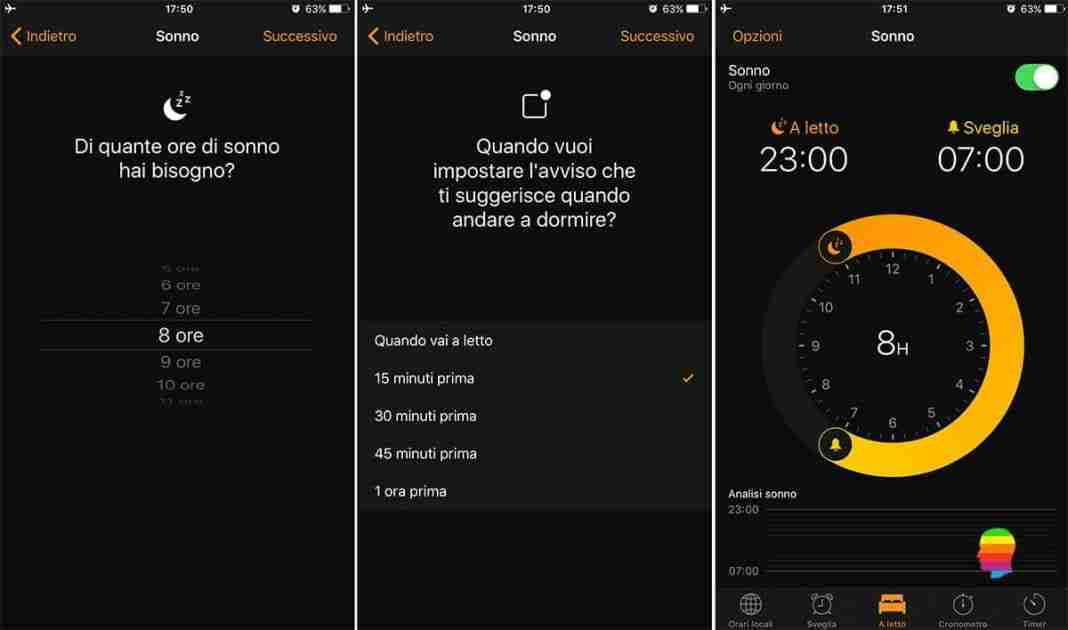 sonno iphone