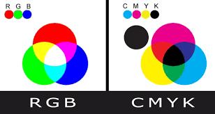 Come convertire le immagini da CMYK alla modalità RGB In Photoshop