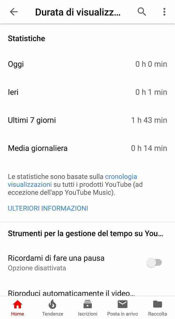 Ricordami di fare una pausa di YouTube